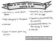 What do you want your community reality to be? - Be able to walk down street - Kids playing in the park - Your idea - Space to learn from my actions - Knowing my neighbors & I will be safe - Healthy accountability for actions - Guaranteed access to the things I need - Your idea This should be everyone's reality...